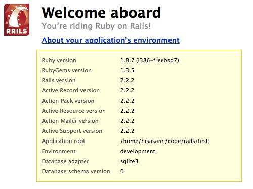 Ruby on Rails_ Welcome aboard-1.jpg